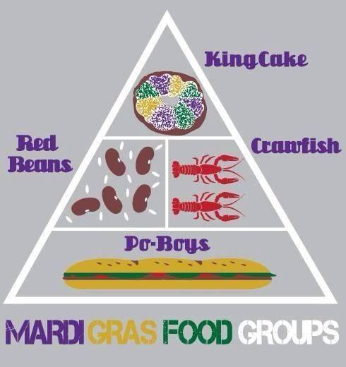 mardi gras food pyramid