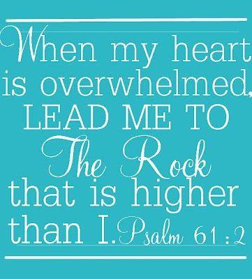 psalm 61 2