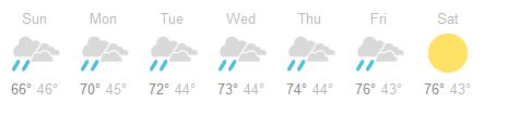 wyoming weather for the week